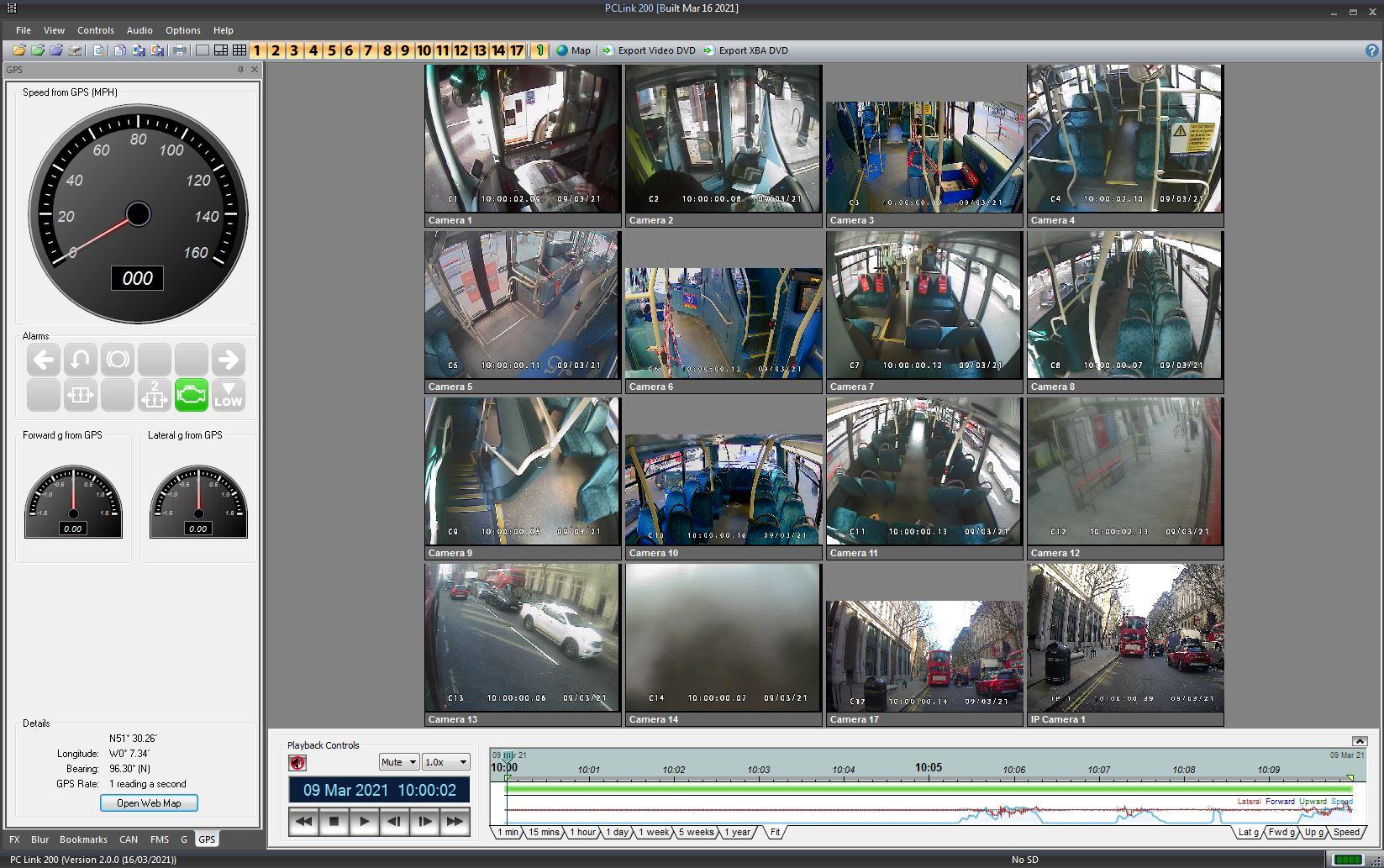 Portable Covert Surveillance Systems Mobile Cctv